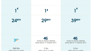 forfaits 4g bouygues