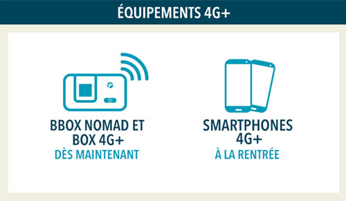 cle-4G-+-lte-advanced-bouygues