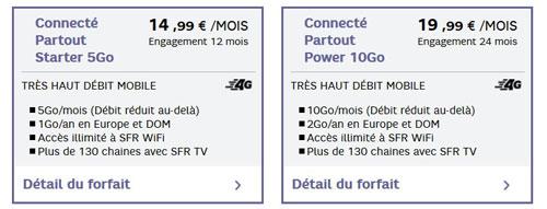forfaits-connecte-partout-sfr-5-10-Go